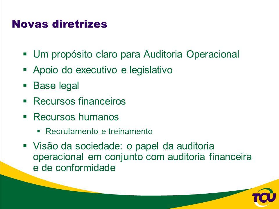Novas diretrizes Um propósito claro para Auditoria Operacional Apoio do executivo e legislativo Base legal Recursos financeiros Recursos humanos Recru