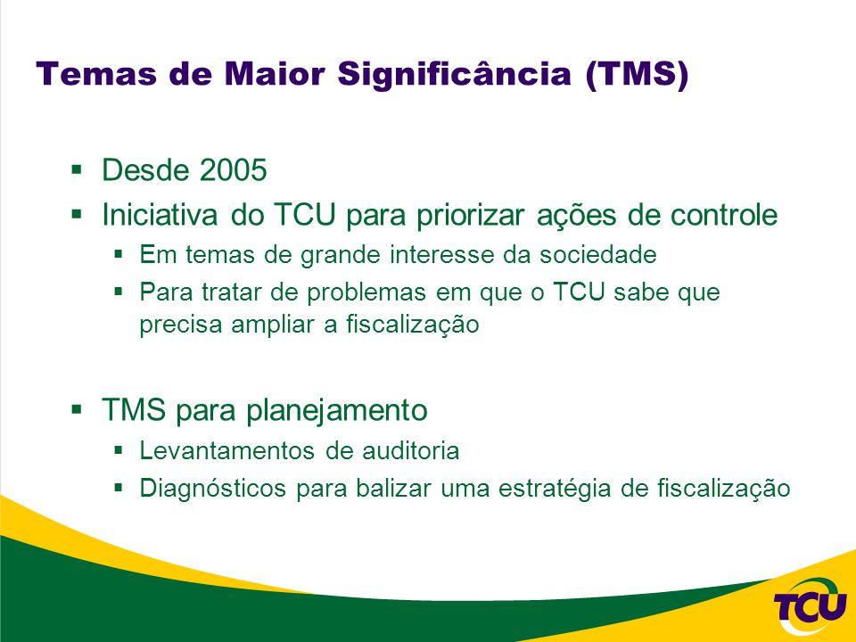 Temas de Maior Significância (TMS) Desde 2005 Iniciativa do TCU para priorizar ações de controle Em temas de grande interesse da sociedade Para tratar