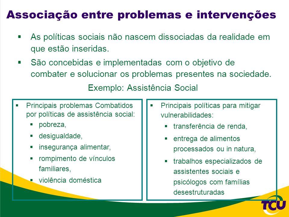 Associação entre problemas e intervenções As políticas sociais não nascem dissociadas da realidade em que estão inseridas. São concebidas e implementa