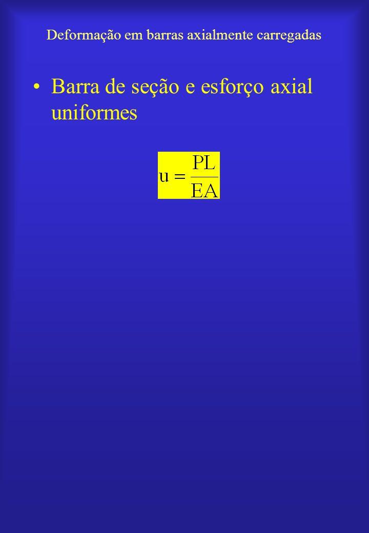 Deformação em barras axialmente carregadas Barra de seção e esforço axial uniformes