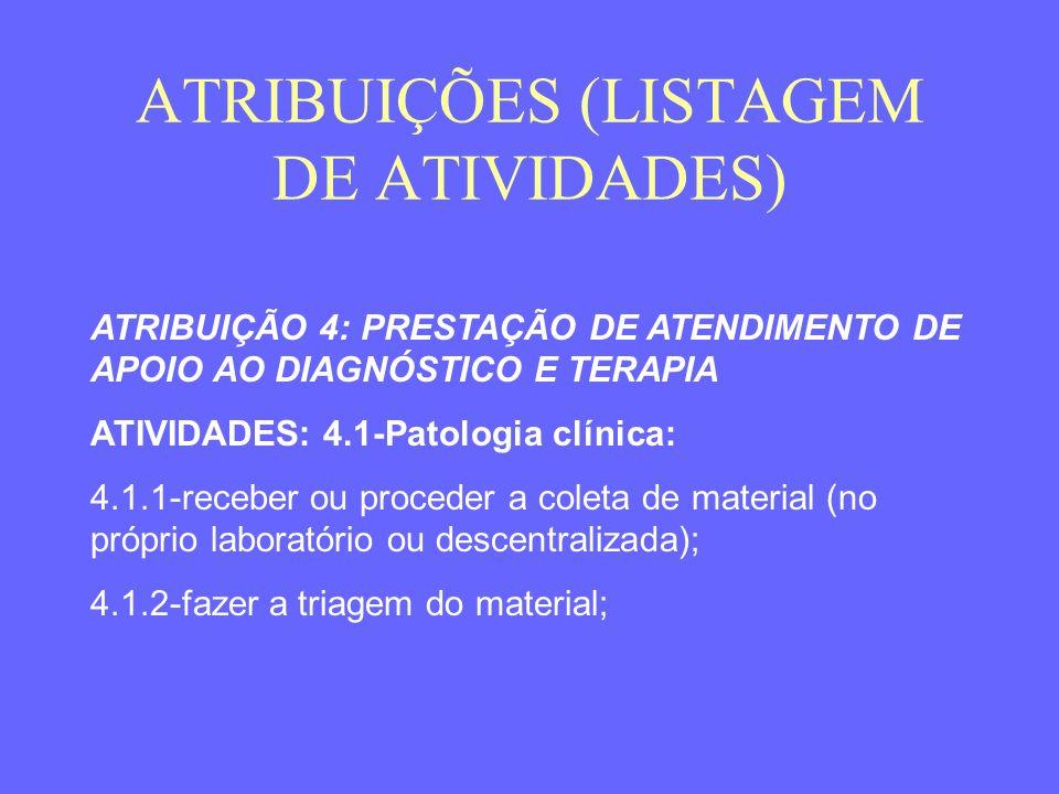 ATRIBUIÇÕES (LISTAGEM DE ATIVIDADES) ATRIBUIÇÃO 4: PRESTAÇÃO DE ATENDIMENTO DE APOIO AO DIAGNÓSTICO E TERAPIA ATIVIDADES: 4.1-Patologia clínica: 4.1.3-fazer análise e procedimentos laboratoriais de substâncias ou materiais biológicos com finalidade diagnóstica e de pesquisa; 4.1.4-fazer o preparo de reagentes/soluções;
