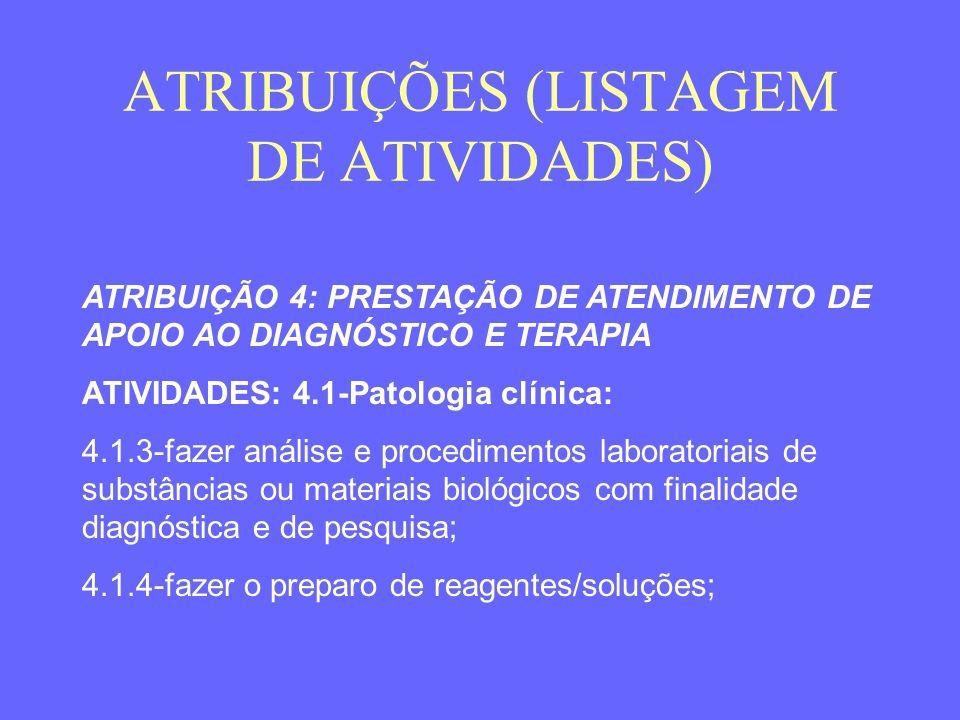ATRIBUIÇÕES (LISTAGEM DE ATIVIDADES) ATRIBUIÇÃO 4: PRESTAÇÃO DE ATENDIMENTO DE APOIO AO DIAGNÓSTICO E TERAPIA ATIVIDADES: 4.1-Patologia clínica: 4.1.5-fazer a desinfecção do material analisado a ser descartado; 4.1.6-fazer a lavagem e preparo do material utilizado; e 4.1.7-emitir laudo das análises realizadas.