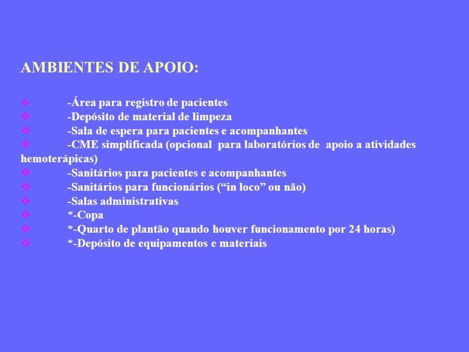 AMBIENTES DE APOIO: -Área para registro de pacientes -Depósito de material de limpeza -Sala de espera para pacientes e acompanhantes -CME simplificada