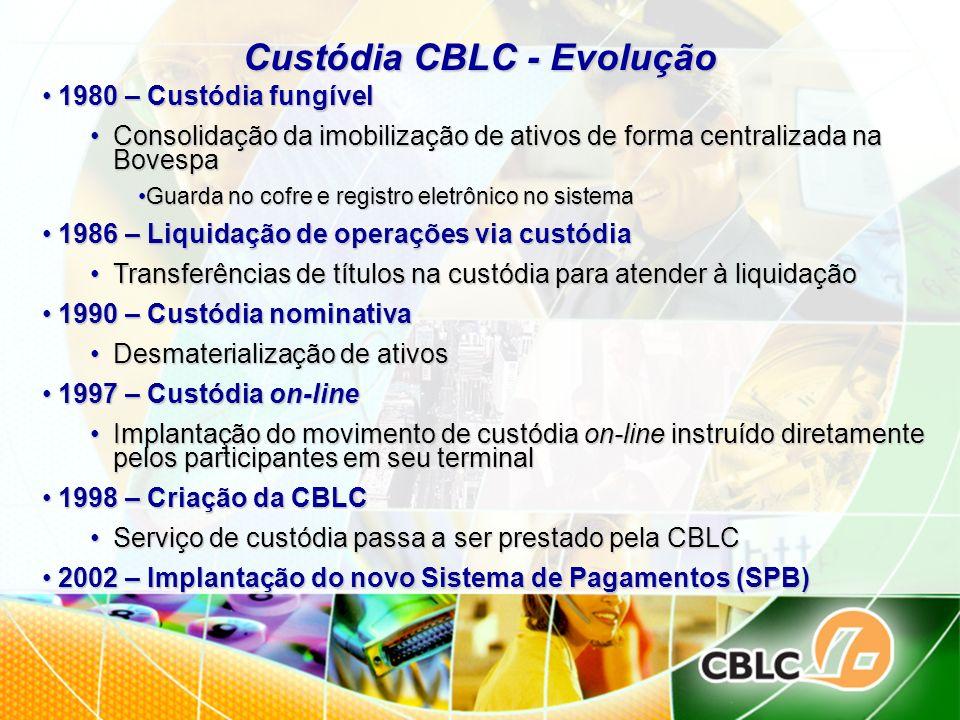 Custódia CBLC - Evolução 1980 – Custódia fungível 1980 – Custódia fungível Consolidação da imobilização de ativos de forma centralizada na BovespaCons