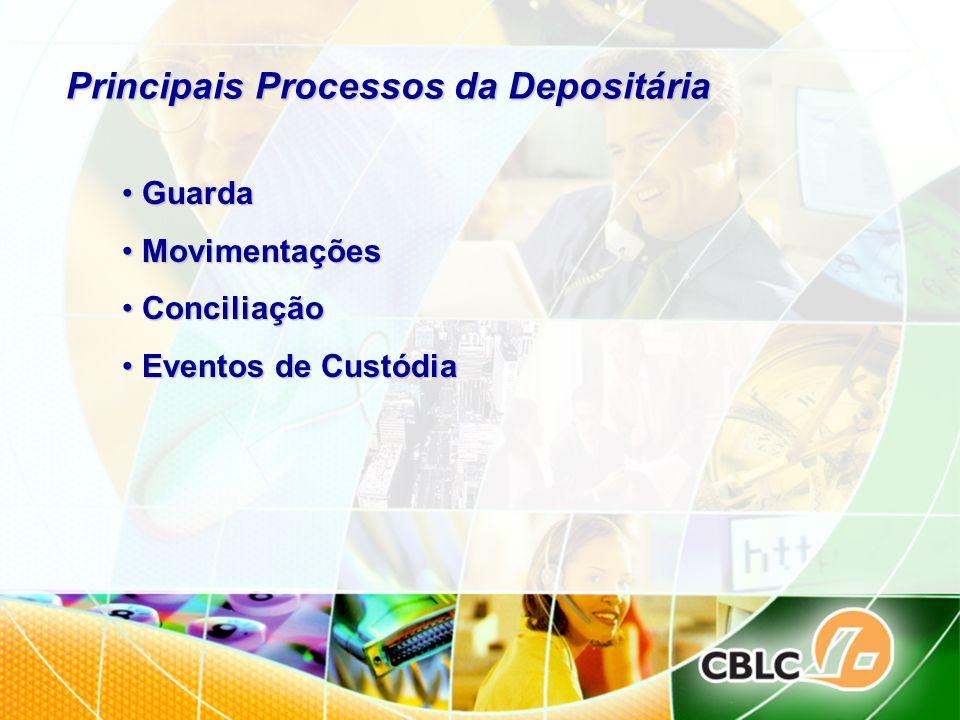 Principais Processos da Depositária Guarda Guarda Movimentações Movimentações Conciliação Conciliação Eventos de Custódia Eventos de Custódia