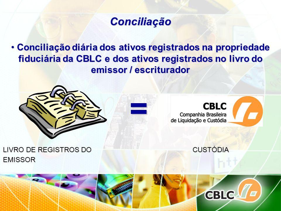 Conciliação Conciliação diária dos ativos registrados na propriedade fiduciária da CBLC e dos ativos registrados no livro do emissor / escriturador Co