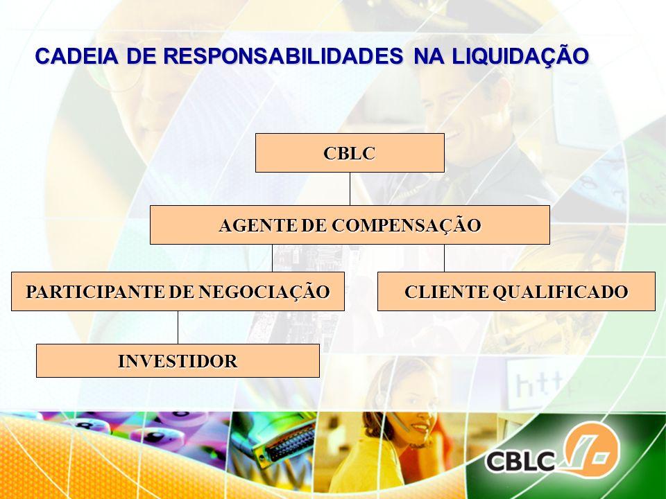 CADEIA DE RESPONSABILIDADES NA LIQUIDAÇÃO CBLC AGENTE DE COMPENSAÇÃO PARTICIPANTE DE NEGOCIAÇÃO CLIENTE QUALIFICADO INVESTIDOR