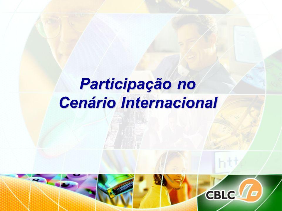 Participação no Cenário Internacional