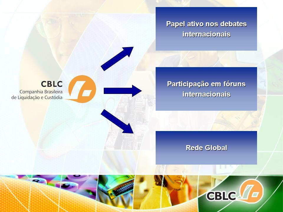 Participação em fóruns internacionais Papel ativo nos debates internacionais Rede Global