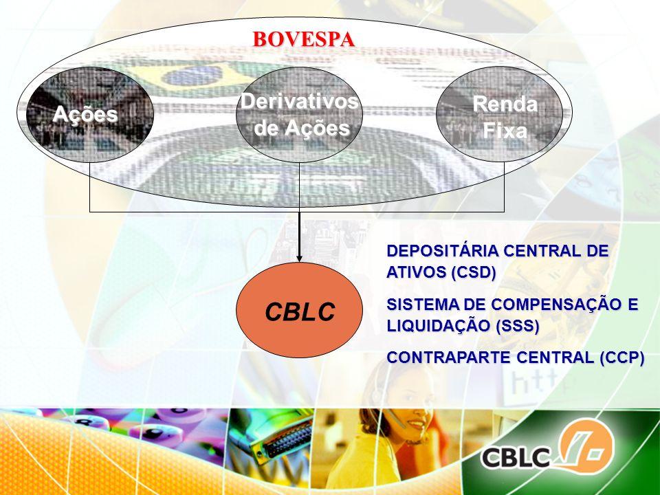 CBLC Ações RendaFixa Derivativos de Ações BOVESPA DEPOSITÁRIA CENTRAL DE ATIVOS (CSD) SISTEMA DE COMPENSAÇÃO E LIQUIDAÇÃO (SSS) CONTRAPARTE CENTRAL (C