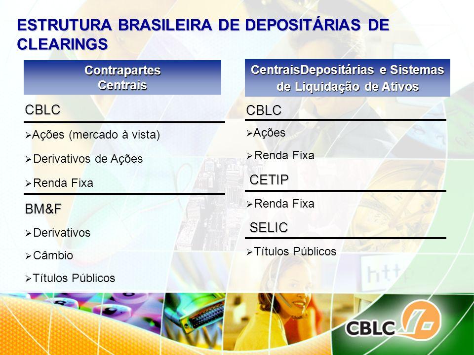 CBLC Ações (mercado à vista) Derivativos de Ações Renda FixaBM&F Derivativos Câmbio Títulos Públicos CBLC Ações Renda Fixa CETIP CETIP Renda Fixa SELI