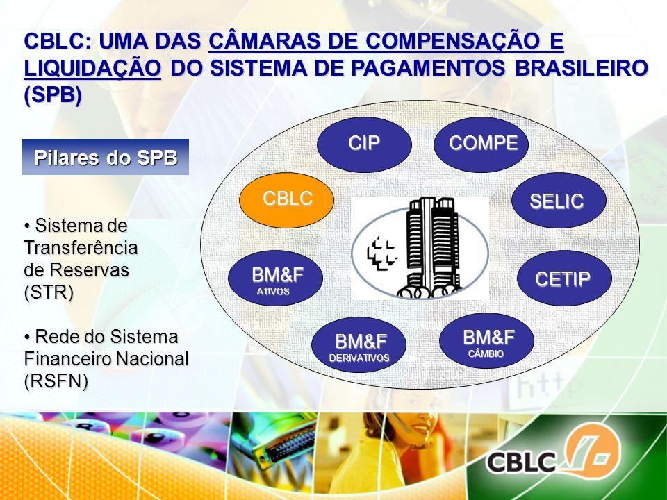 CBLC BM&F CETIP CIP SELIC ATIVOS BM&F DERIVATIVOS BM&F CÂMBIO CBLC: UMA DAS CÂMARAS DE COMPENSAÇÃO E LIQUIDAÇÃO DO SISTEMA DE PAGAMENTOS BRASILEIRO (S