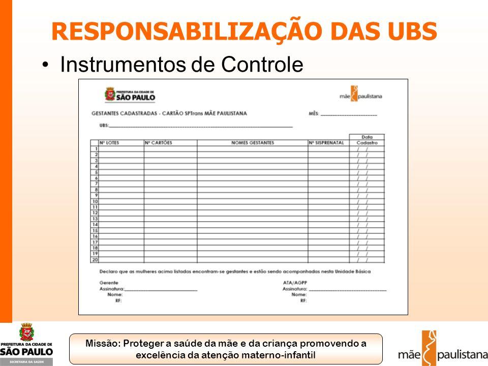 Missão: Proteger a saúde da mãe e da criança promovendo a excelência da atenção materno-infantil RESPONSABILIZAÇÃO DAS UBS Instrumentos de Controle