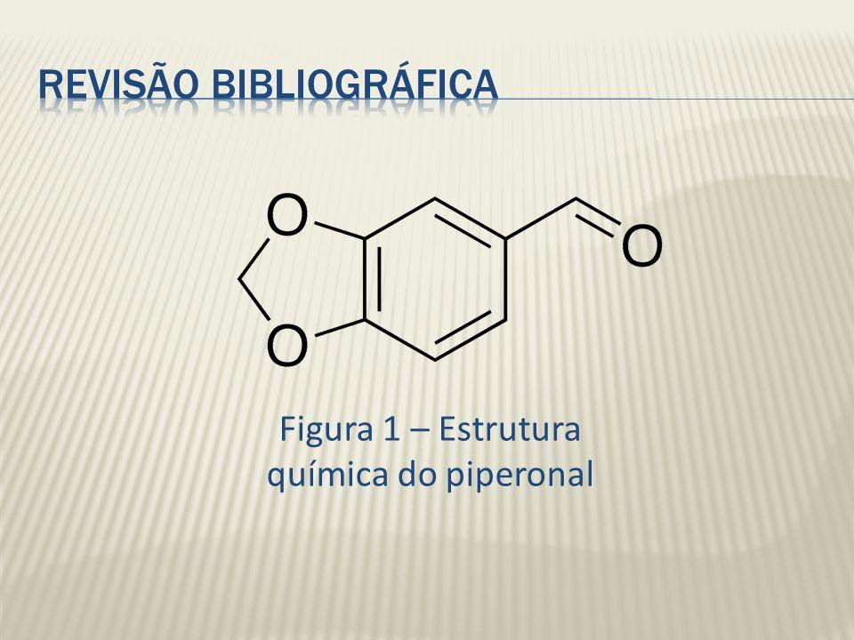 Figura 1 – Estrutura química do piperonal