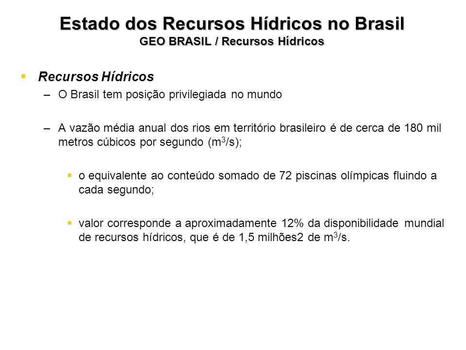 Estado dos Recursos Hídricos no Brasil GEO BRASIL / Recursos Hídricos Recursos Hídricos – –O Brasil tem posição privilegiada no mundo – –A vazão média