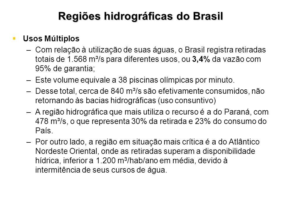 Regiões hidrográficas do Brasil Usos Múltiplos –Com relação à utilização de suas águas, o Brasil registra retiradas totais de 1.568 m³/s para diferent