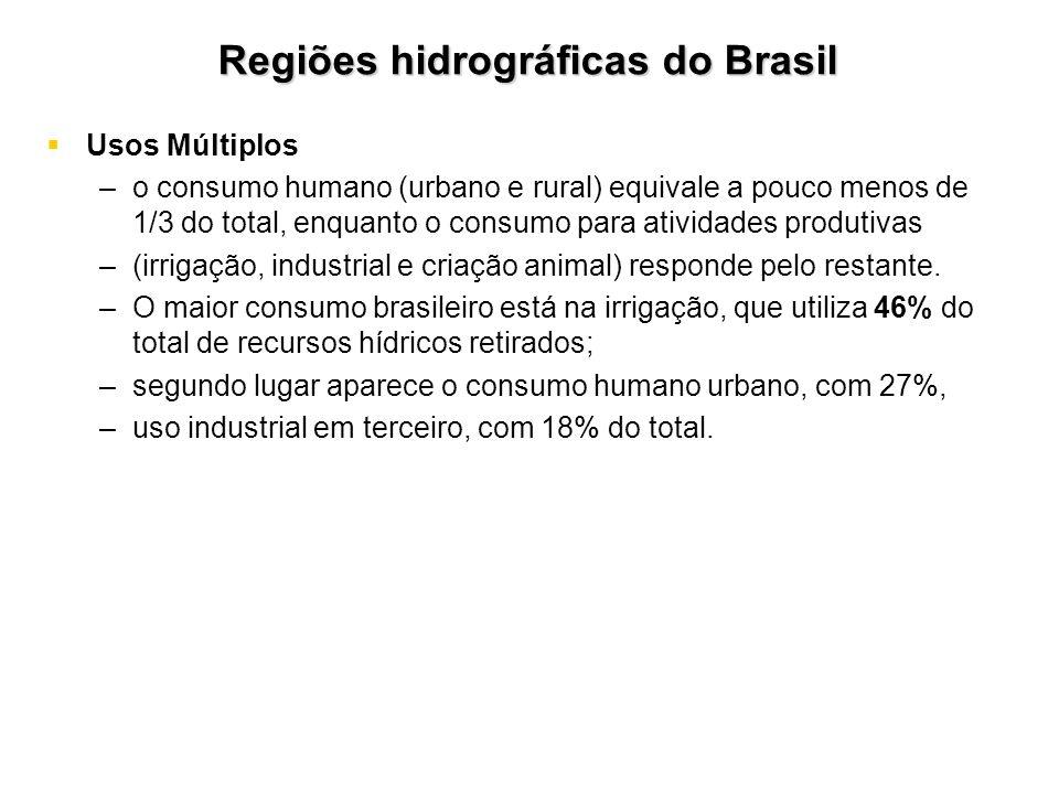 Regiões hidrográficas do Brasil Usos Múltiplos –o consumo humano (urbano e rural) equivale a pouco menos de 1/3 do total, enquanto o consumo para ativ
