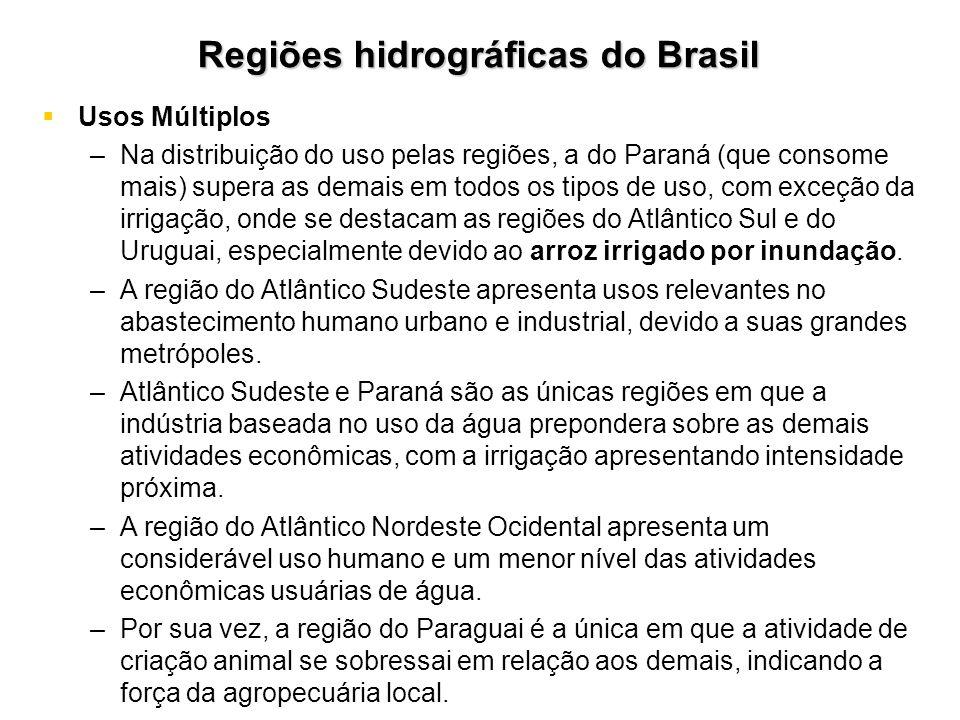 Regiões hidrográficas do Brasil Usos Múltiplos –Na distribuição do uso pelas regiões, a do Paraná (que consome mais) supera as demais em todos os tipo