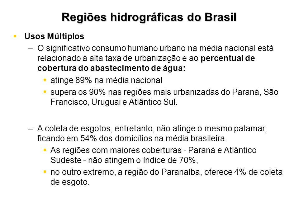 Regiões hidrográficas do Brasil Usos Múltiplos –O significativo consumo humano urbano na média nacional está relacionado à alta taxa de urbanização e