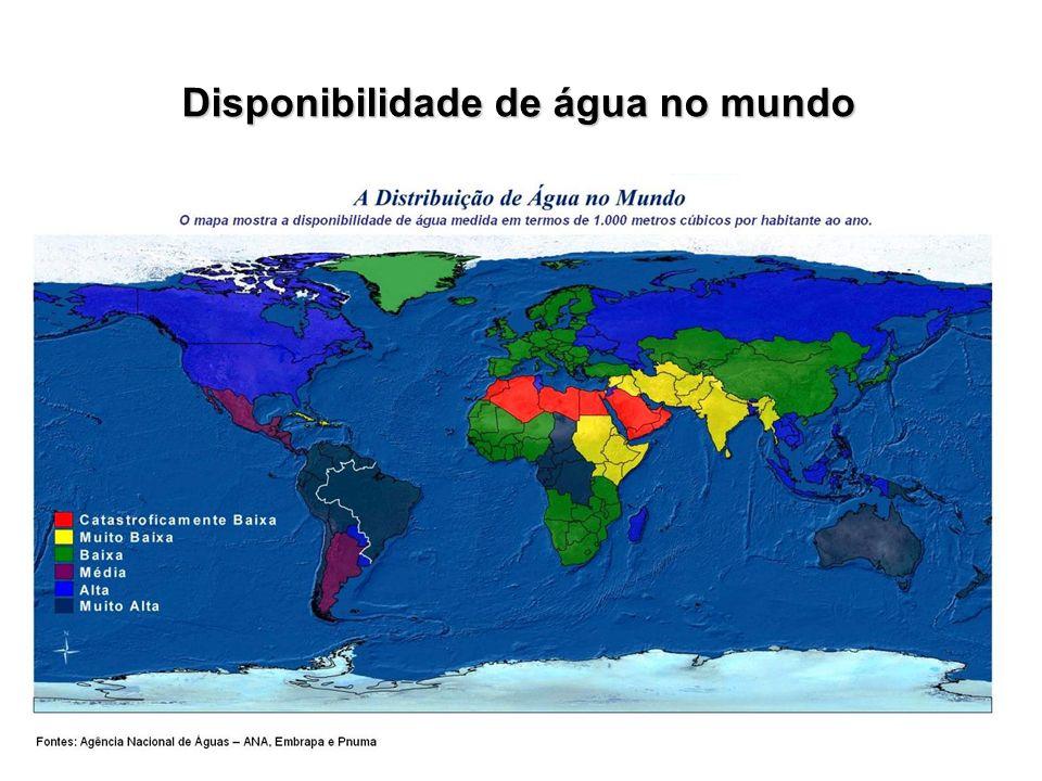 Usuários de água no Brasil Saneamento Situação atual: Segundo Min.