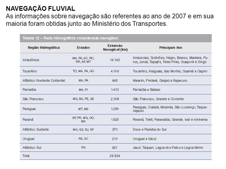 NAVEGAÇÃO FLUVIAL As informações sobre navegação são referentes ao ano de 2007 e em sua maioria foram obtidas junto ao Ministério dos Transportes.