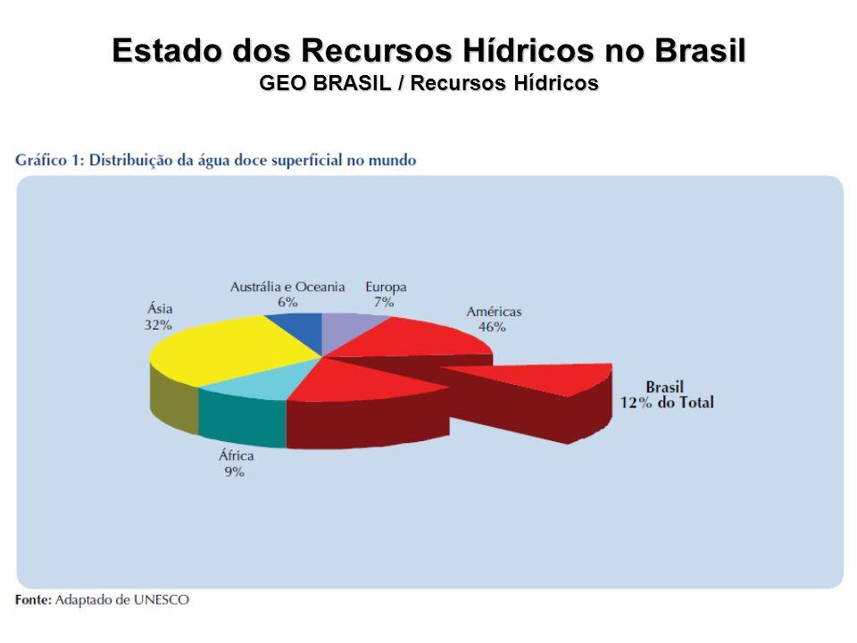 Usuários de água no Brasil Indústria Pressões e Impactos: A indústria é fonte de poluição pontual, cujos impactos sobre os recursos hídricos são amplos; A indústria é fonte de poluição pontual, cujos impactos sobre os recursos hídricos são amplos; As águas utilizadas nos processos industriais, contaminadas com os mais diversos produtos químicos, muitas vezes caracterizam-se por uma elevada carga de poluentes As águas utilizadas nos processos industriais, contaminadas com os mais diversos produtos químicos, muitas vezes caracterizam-se por uma elevada carga de poluentes As águas de lavagem de equipamentos industriais e as águas de arrefecimento, descarregadas em grandes volumes e em temperaturas elevadas podem modificar profundamente as condições ecológicas dos cursos de água.