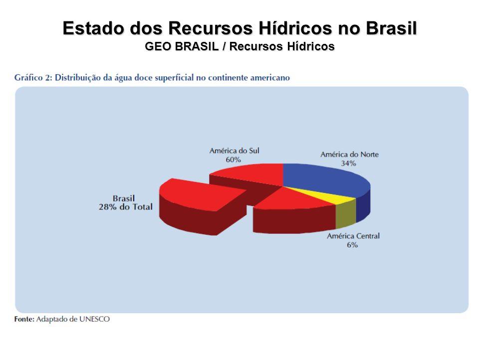 Usuários de água no Brasil Navegação fluvial Situação atual: As Hidrovias Interiores tem ocupado papel relevante nas diretrizes do governo federal.