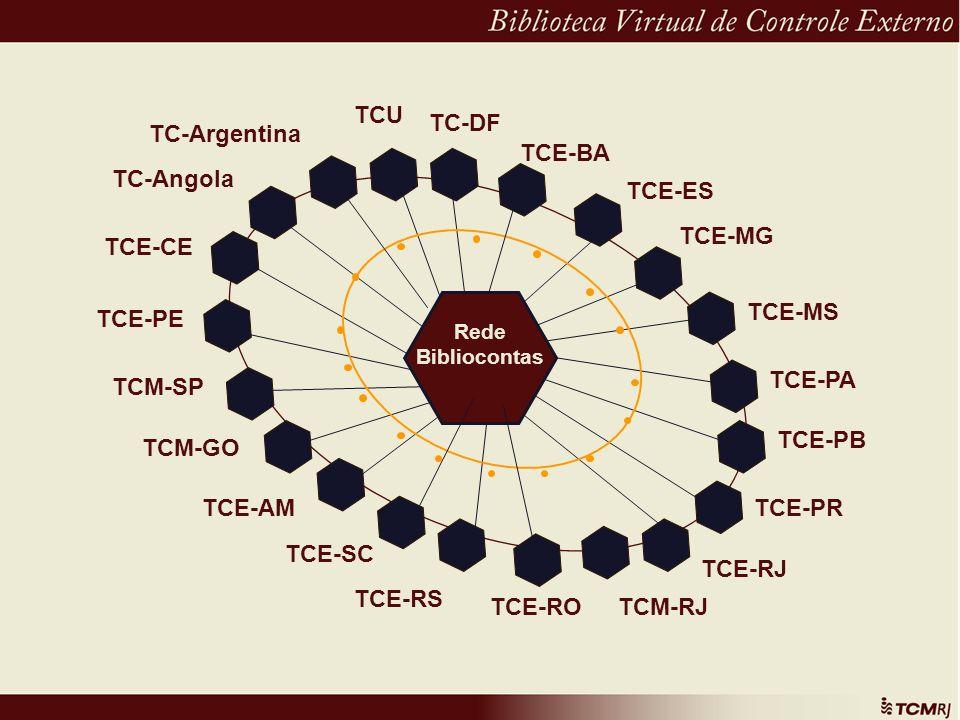 Rede Bibliocontas TCE-BA TC-DF TCU TCE-MG TCE-MS TCE-PA TC-Angola TCE-CE TCE-SC TCM-SP TCM-GO TCE-AM TCE-RS TCE-PB TCE-PR TCE-RJ TCE-RO TCE-PE TCE-ES