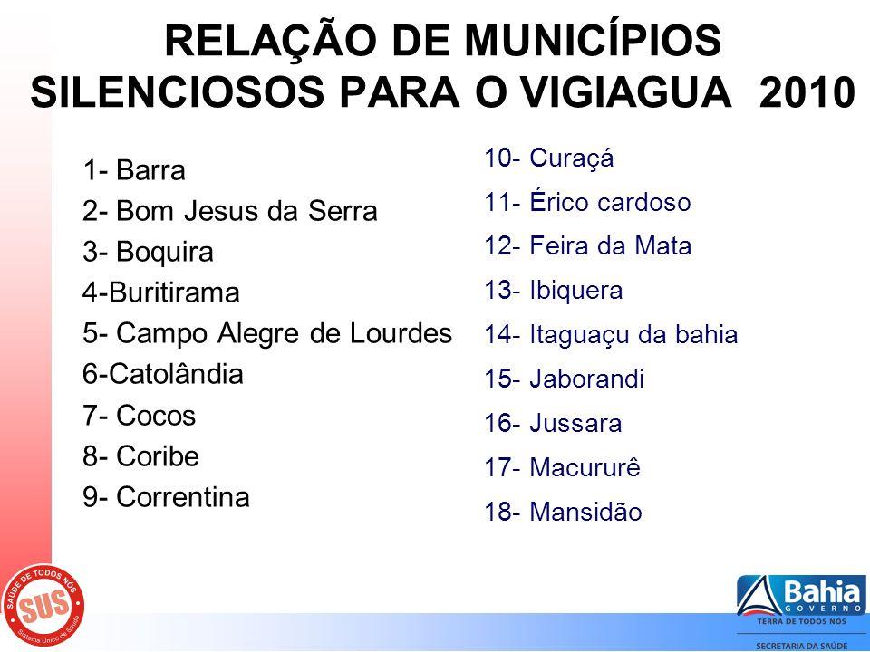 RELAÇÃO DE MUNICÍPIOS SILENCIOSOS PARA O VIGIAGUA 2010 1- Barra 2- Bom Jesus da Serra 3- Boquira 4-Buritirama 5- Campo Alegre de Lourdes 6-Catolândia 7- Cocos 8- Coribe 9- Correntina 10- Curaçá 11- Érico cardoso 12- Feira da Mata 13- Ibiquera 14- Itaguaçu da bahia 15- Jaborandi 16- Jussara 17- Macururê 18- Mansidão
