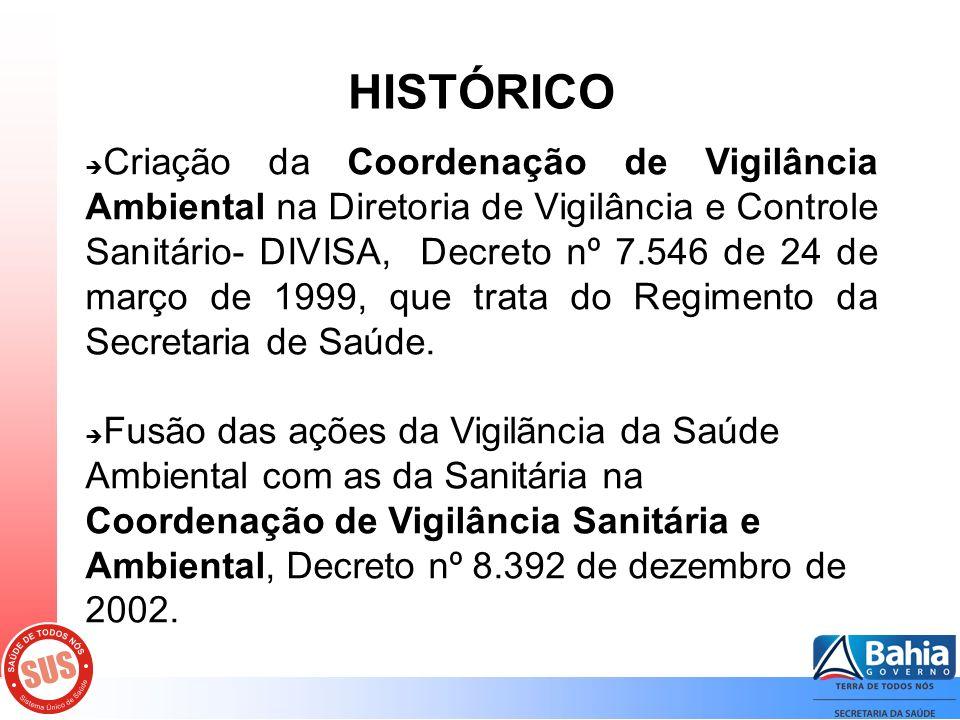 HISTÓRICO Criação da Coordenação de Vigilância Ambiental na Diretoria de Vigilância e Controle Sanitário- DIVISA, Decreto nº 7.546 de 24 de março de 1999, que trata do Regimento da Secretaria de Saúde.