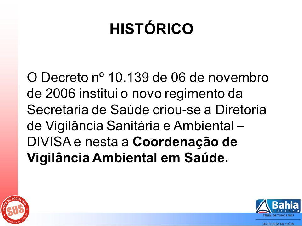 HISTÓRICO O Decreto nº 10.139 de 06 de novembro de 2006 institui o novo regimento da Secretaria de Saúde criou-se a Diretoria de Vigilância Sanitária e Ambiental – DIVISA e nesta a Coordenação de Vigilância Ambiental em Saúde.