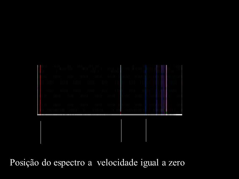 Posição do espectro a velocidade igual a zero