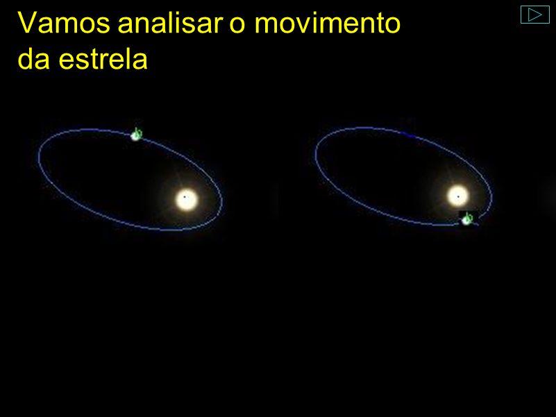 Estatística de descobertas Planetas em estrelas tipo Sol = 134 sistemas; Planetas em estrelas tipo pulsar = 152 Planetas em aglomerados ou livres = 14