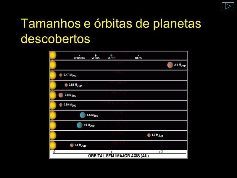 Há planetas em toda parte !