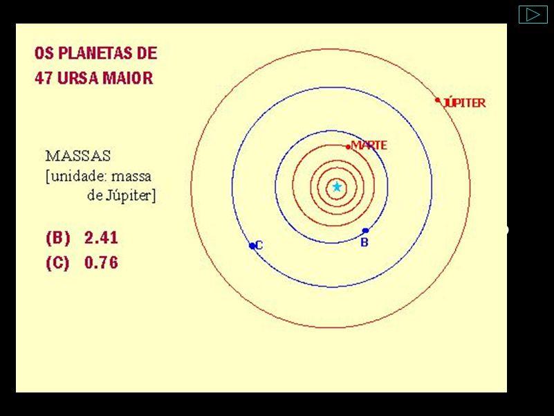 Órbitas 47 Ursa Maior Dois planetas conhecidos, em órbitas quase circulares, afastadas da estrela e com tamanhos maiores do que a órbita de Marte ao r