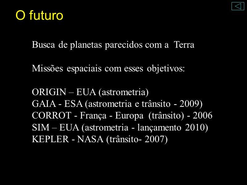 O futuro Busca de planetas parecidos com a Terra Missões espaciais com esses objetivos: ORIGIN – EUA (astrometria) GAIA - ESA (astrometria e trânsito