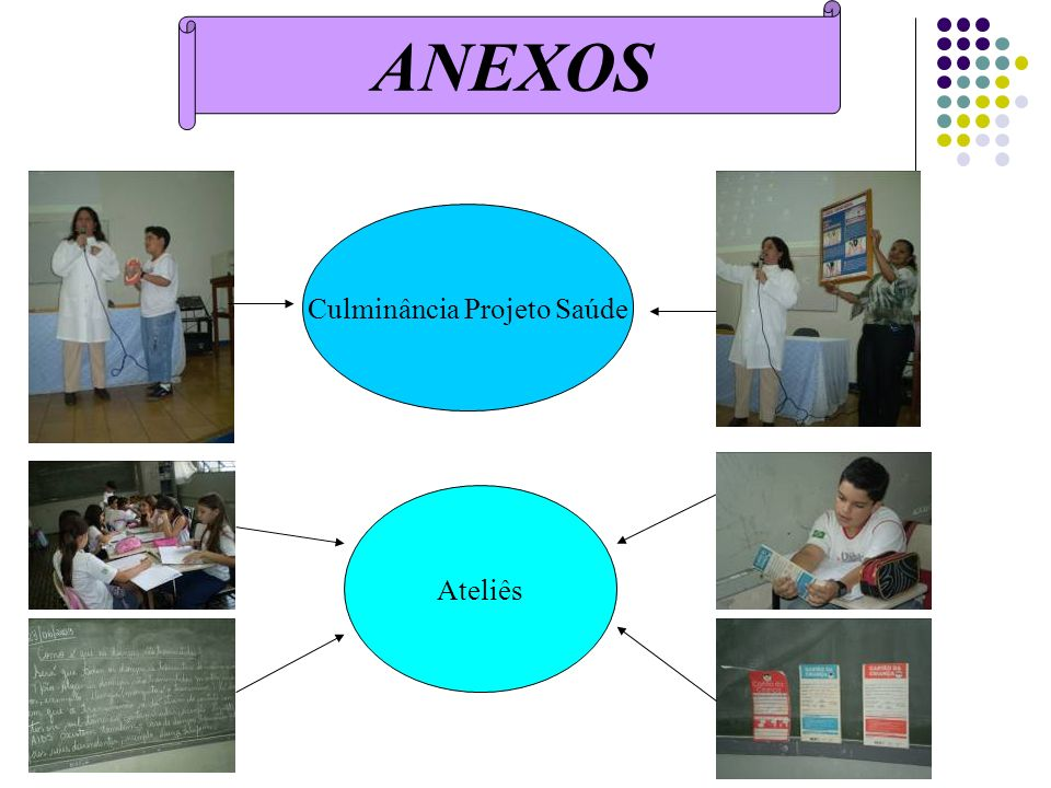 ANEXOS Culminância Projeto Saúde Ateliês