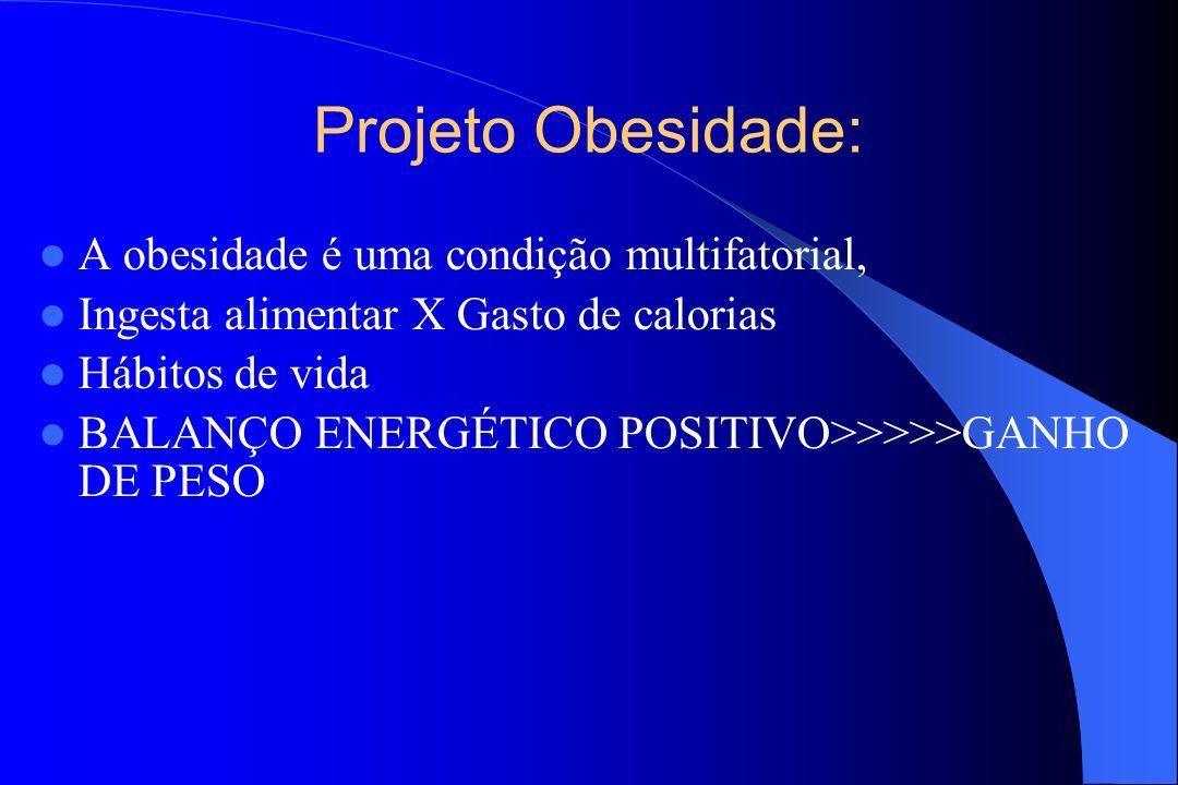 Projeto Obesidade: A obesidade é uma condição multifatorial, Ingesta alimentar X Gasto de calorias Hábitos de vida BALANÇO ENERGÉTICO POSITIVO>>>>>GAN