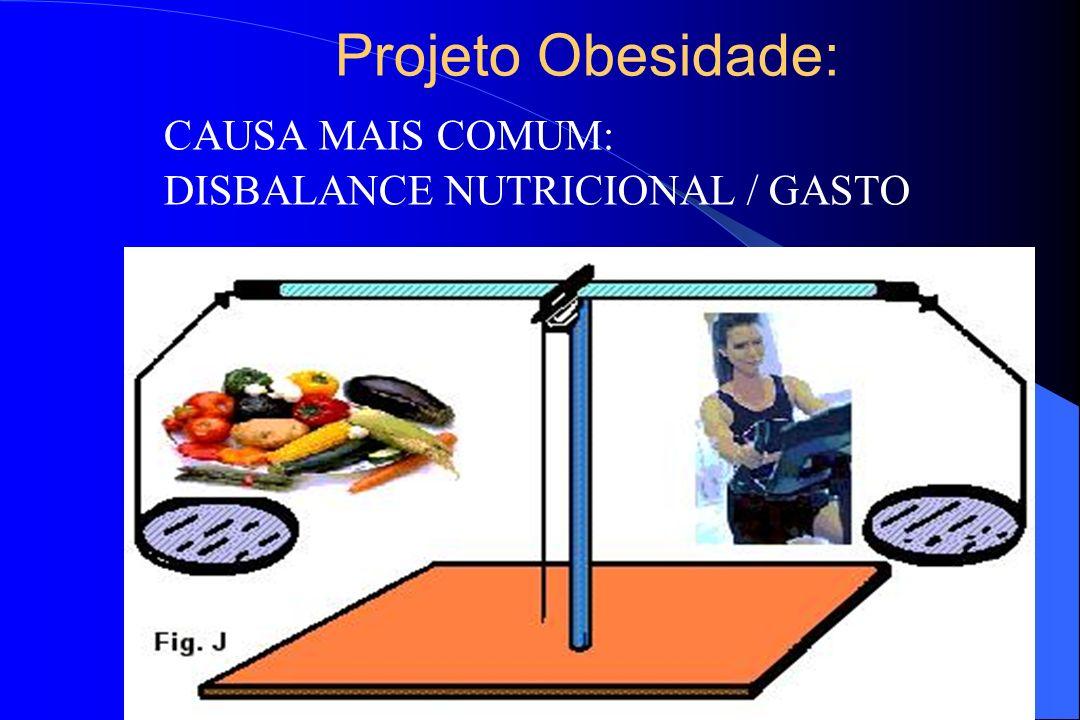 Projeto Obesidade: CAUSA MAIS COMUM: DISBALANCE NUTRICIONAL / GASTO