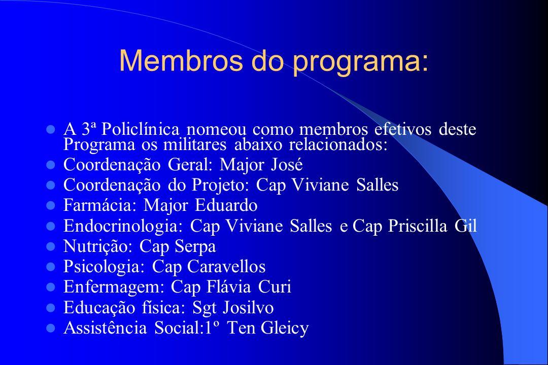 Membros do programa: A 3ª Policlínica nomeou como membros efetivos deste Programa os militares abaixo relacionados: Coordenação Geral: Major José Coor
