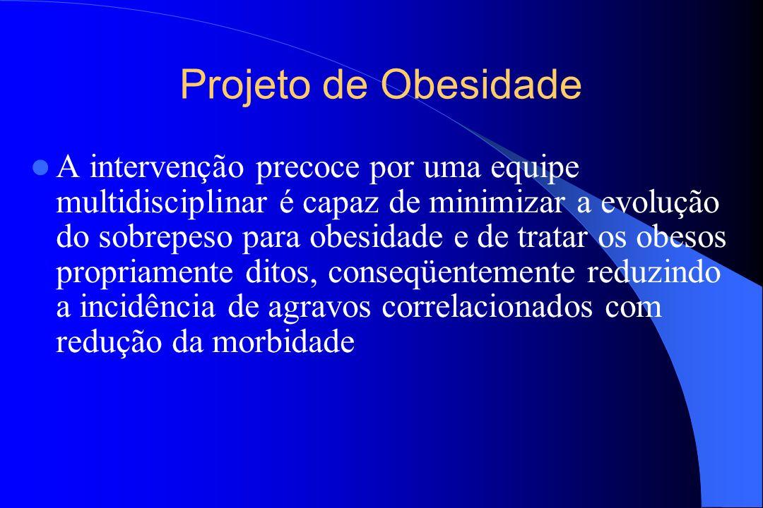 Projeto de Obesidade A intervenção precoce por uma equipe multidisciplinar é capaz de minimizar a evolução do sobrepeso para obesidade e de tratar os