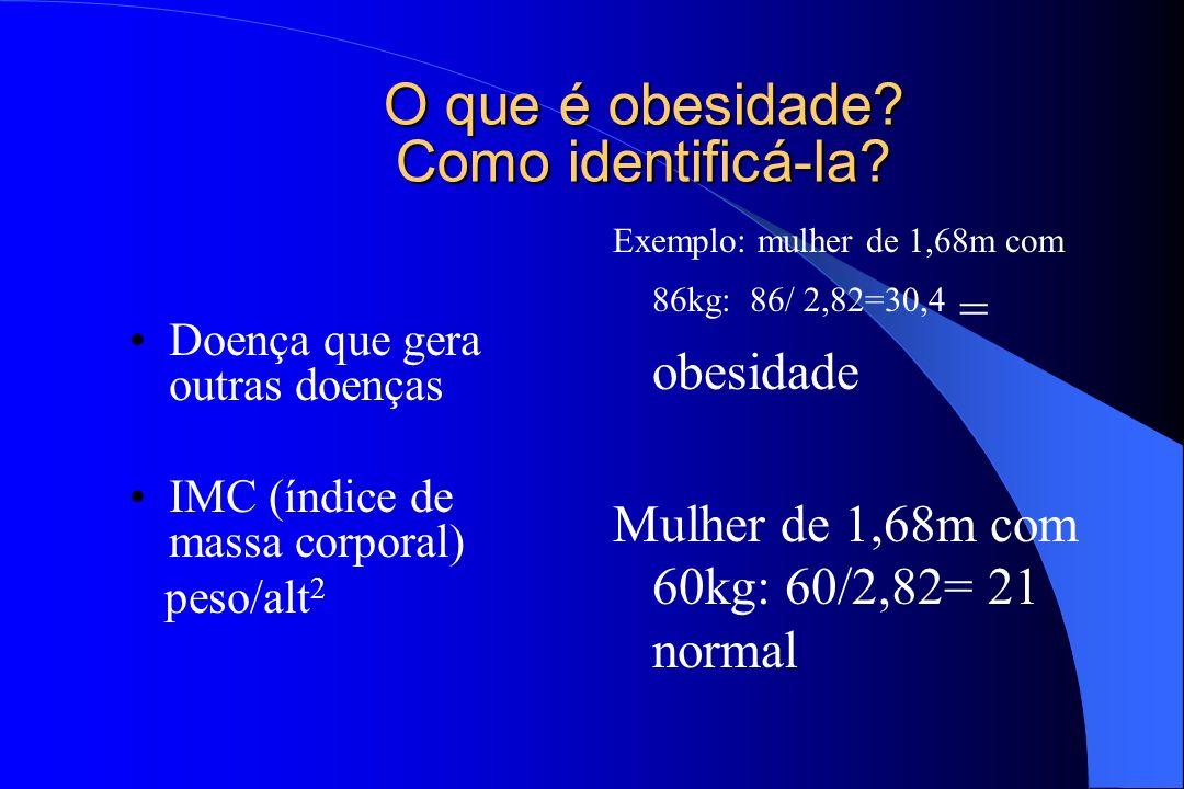 O que é obesidade? Como identificá-la? Doença que gera outras doenças IMC (índice de massa corporal) peso/alt 2 Exemplo: mulher de 1,68m com 86kg: 86/