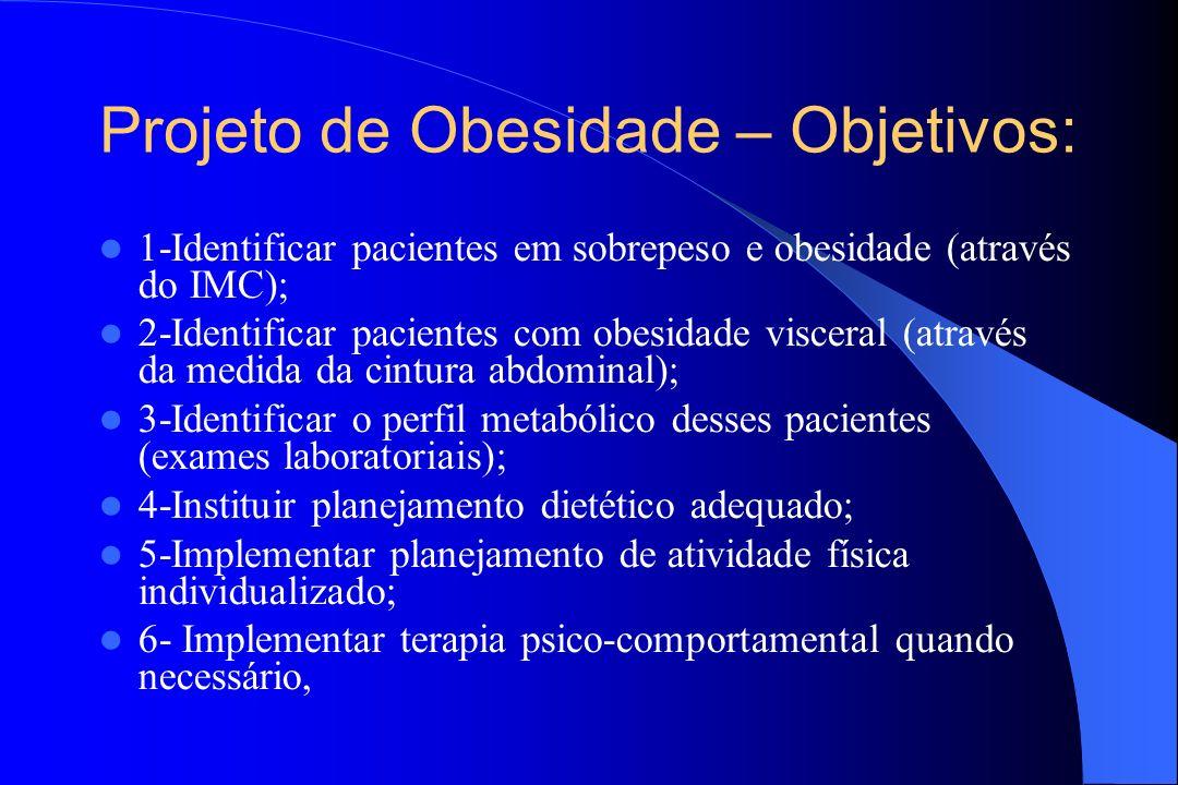 Projeto de Obesidade – Objetivos: 1-Identificar pacientes em sobrepeso e obesidade (através do IMC); 2-Identificar pacientes com obesidade visceral (a
