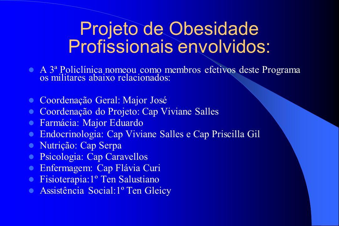 Projeto de Obesidade Profissionais envolvidos: A 3ª Policlínica nomeou como membros efetivos deste Programa os militares abaixo relacionados: Coordena