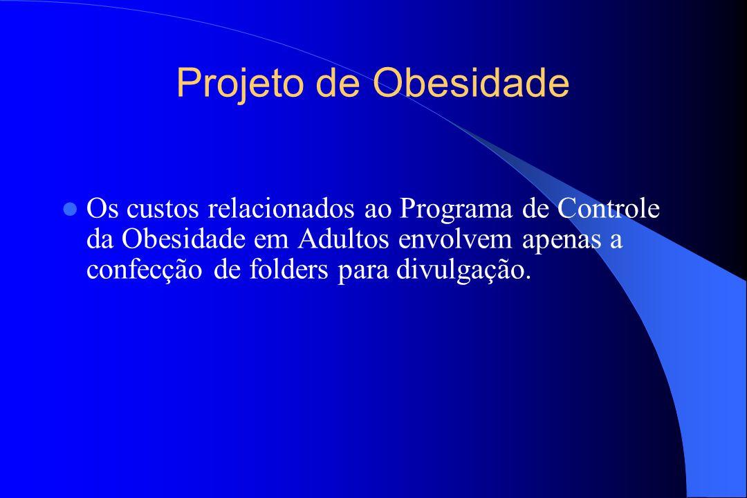 Projeto de Obesidade Os custos relacionados ao Programa de Controle da Obesidade em Adultos envolvem apenas a confecção de folders para divulgação.