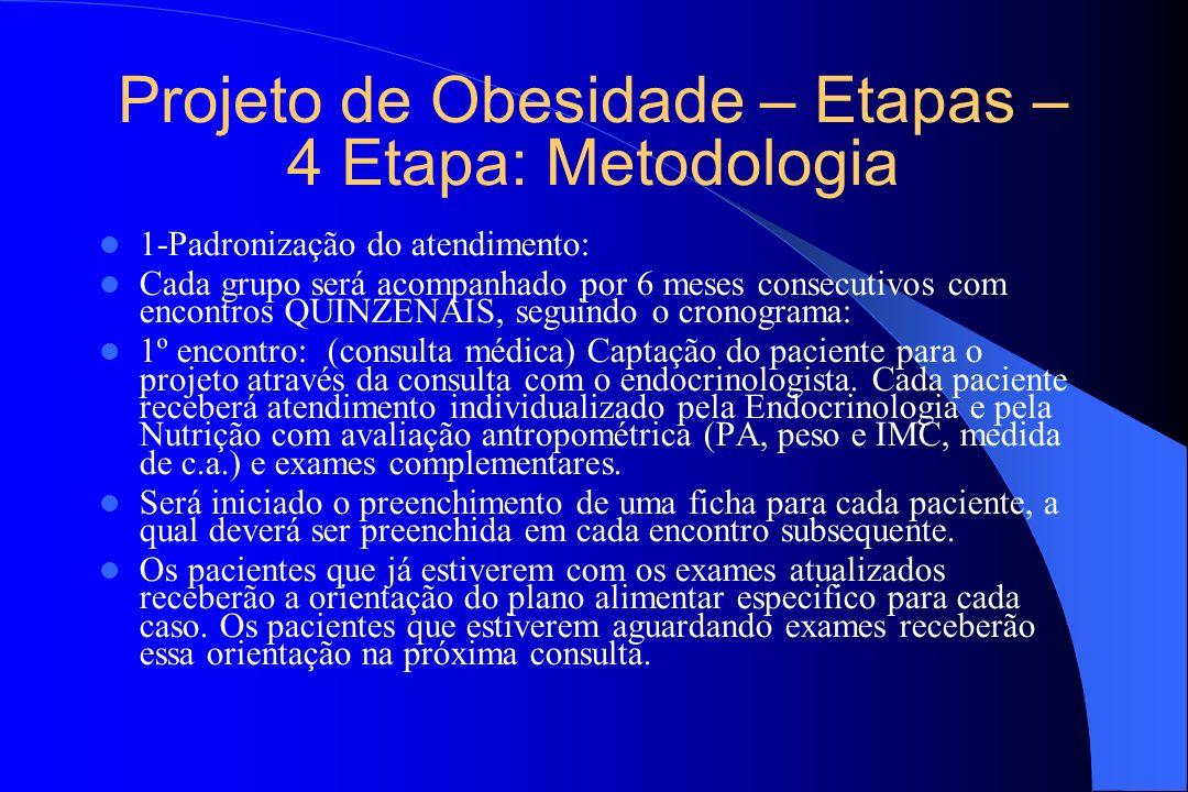 Projeto de Obesidade – Etapas – 4 Etapa: Metodologia 1-Padronização do atendimento: Cada grupo será acompanhado por 6 meses consecutivos com encontros