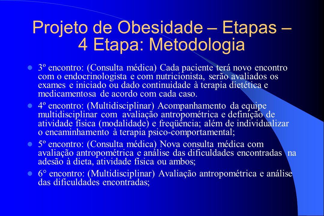 Projeto de Obesidade – Etapas – 4 Etapa: Metodologia 3º encontro: (Consulta médica) Cada paciente terá novo encontro com o endocrinologista e com nutr
