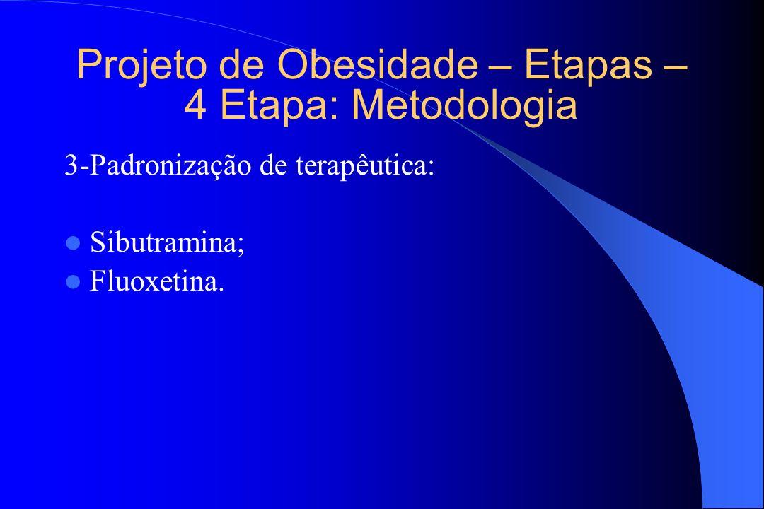 Projeto de Obesidade – Etapas – 4 Etapa: Metodologia 3-Padronização de terapêutica: Sibutramina; Fluoxetina.