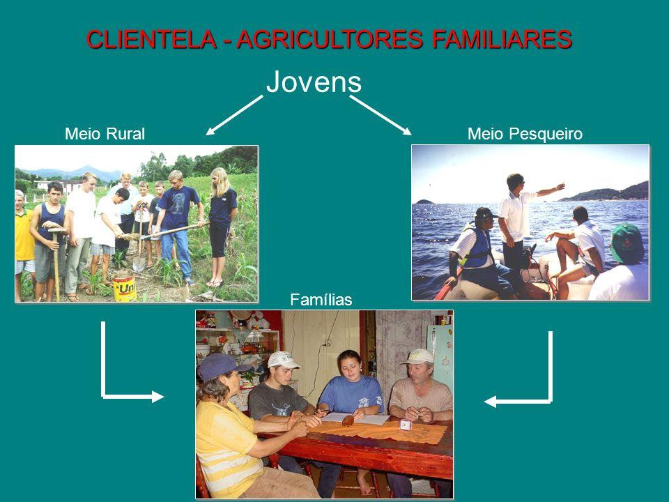 CLIENTELA - AGRICULTORES FAMILIARES Jovens Meio PesqueiroMeio Rural Famílias