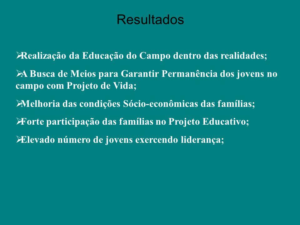 Resultados Realização da Educação do Campo dentro das realidades; A Busca de Meios para Garantir Permanência dos jovens no campo com Projeto de Vida;